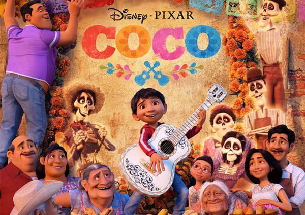 Coco la pelicula