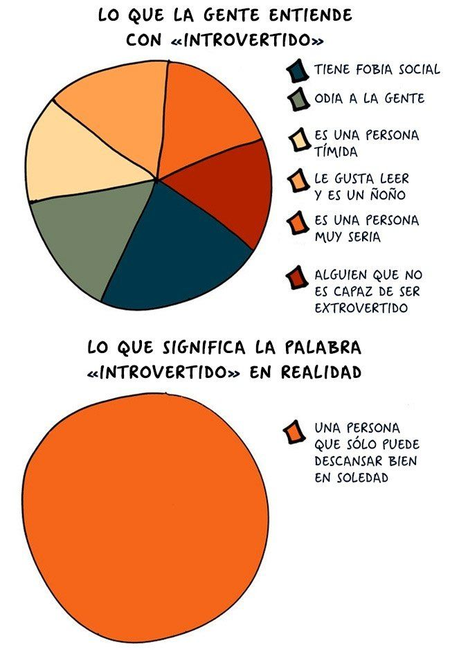 introvertida